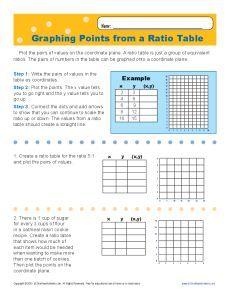 11++ Amazing ratio tables worksheets Wonderful