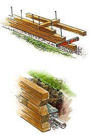 Timber Retaining Wall Landscaping Retaining Walls Landscape