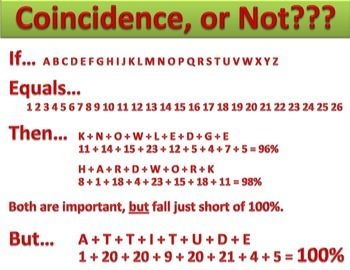 Coincidence Or Not Motivational Poster Motivational Posters Coincidences Motivation