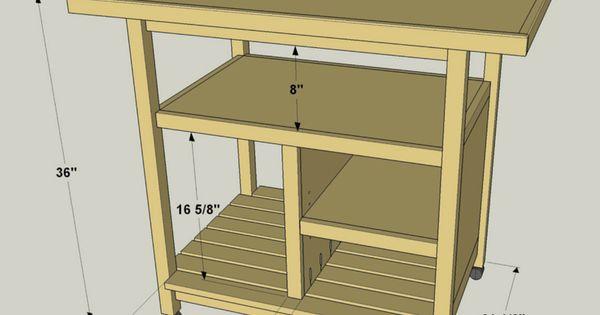Kitchen Island For Beginning Woodworker