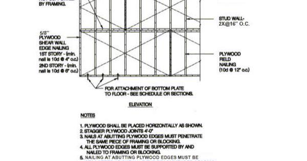 Wall Sheathing Nailing Pattern Building Diagrams