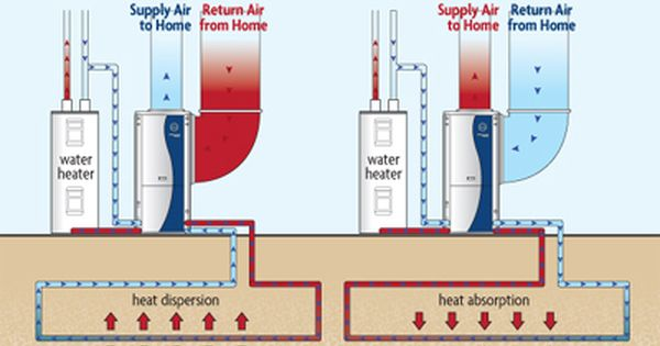 Energy Q Geothermal Heat Pumps Geothermal Energy Geothermal