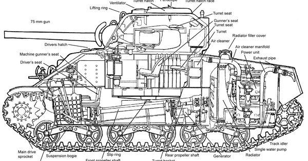 Battle Tank Diagram