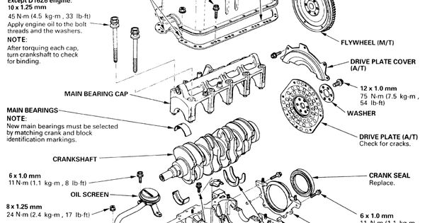 honda civic engine parts diagram honda car engine parts diagram 2001 honda civic engine diagram 01 charts,free diagram ...