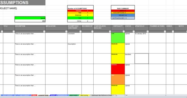 Excel Raid Log And Dashboard Template Dashboard Template Excel