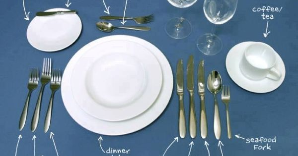 i was thrilled to locate this table setting chart i grew