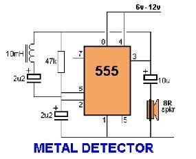 And Simple Metal Detector