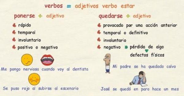 Aprender Espanol Verbos De Cambio Nivel Avanzado Youtube Spaans