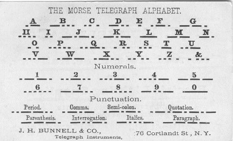 photograph about Morse Code Chart Printable known as railroad morse code chart American Morse morse code