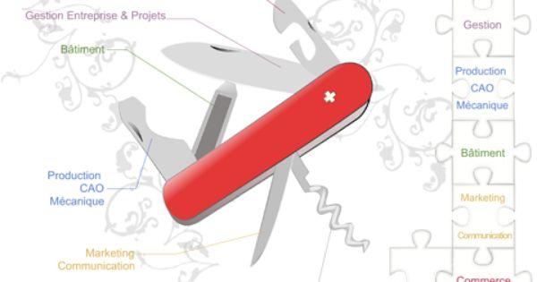 Un Cv Couteau Suisse En Flash Le Cv Monde Du Travail Gestion Entreprise