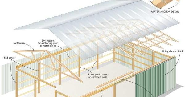 Do It Yourself Building Plans: Do-It-Yourself Pole-Barn Building