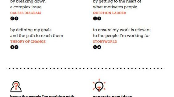 Inspiration | DIY Toolkit This is a toolkit on how to invent, adopt or adapt ideas that can deliver better results. It's quick to use, simple to apply, and designed to help busy people working in development