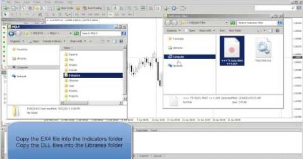 How To Install Indicators To Metatrader 4 In Windows Mac Os