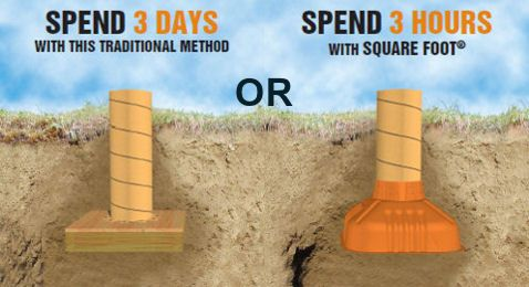 Compare square foot plastic concrete footing forms to for How to square a building foundation