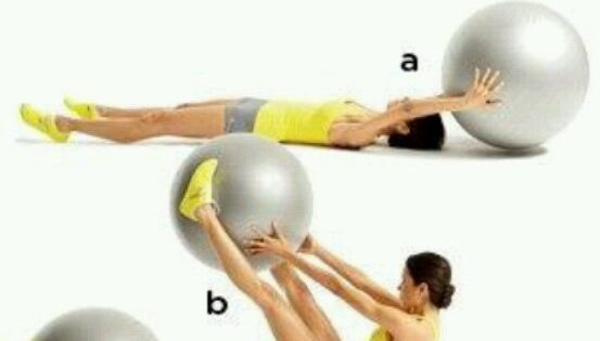 Core exercises exercise and stability ball on pinterest
