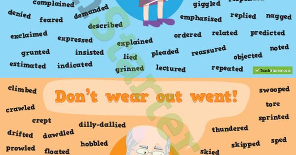 Teaching Resource: A Set Of 11 Synonym Posters To Help