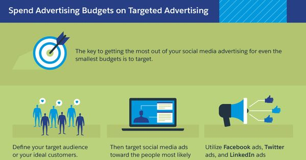 Take a closer look at the strategies to create an effective social media marketing strategy with minimal resources. #Infographics