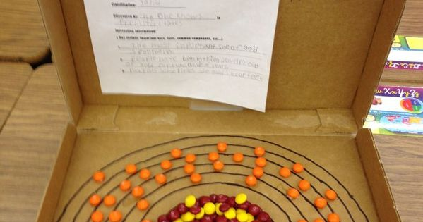 Atom Model But With Small Pizza Boxes Science For