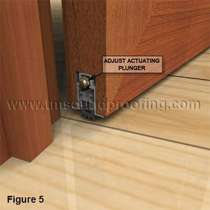 Automatic Door Bottom For 1 3 8 Thick Doors Easy Access End Caps Trademark Soundproofing In 2020 Automatic Door Sound Proofing Bathroom Remodel Plans