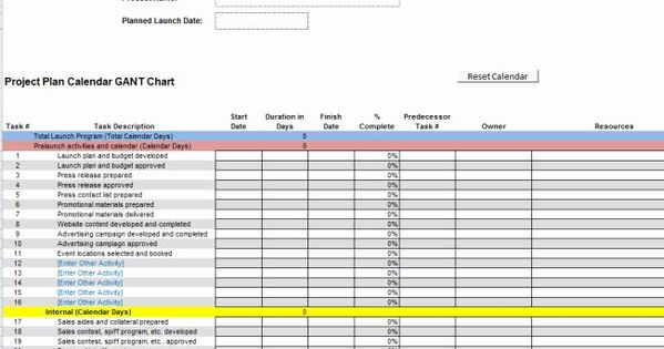 Product Launch Plan Template Excel Luxury Product Launch Project Gantt Chart And Bud Plan Template Launch Plan Marketing Plan Template How To Plan