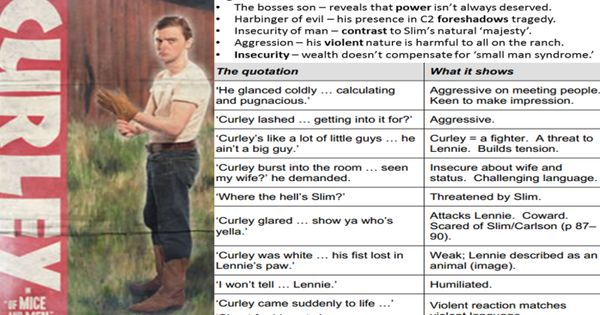 an analysis of the character crooks in john steinbecks novel of mice and men Get free homework help on steinbeck's of mice and men: book summary, chapter summary and analysis, quotes, essays, and character analysis courtesy of cliffsnotes.