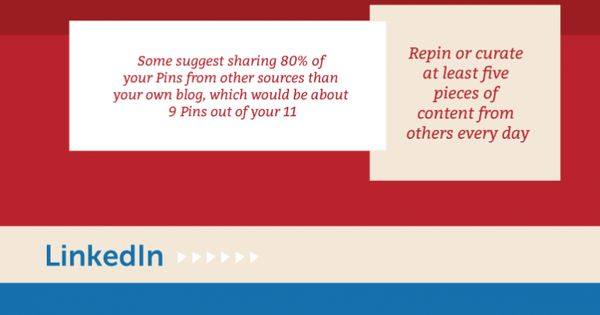 How often to post on #SocialMedia