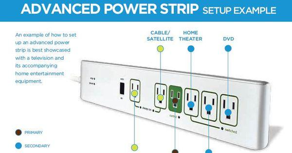 Windows vista power strip tips accept