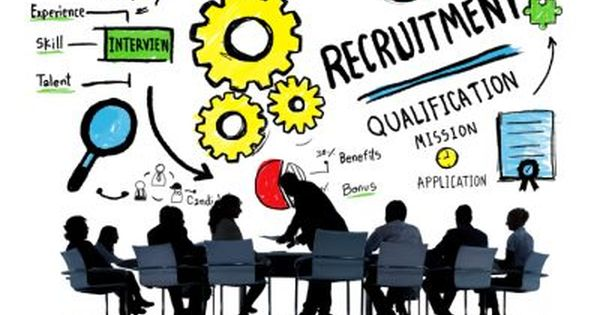Recruitment Trends And What They Mean To Your Recruitment Strategy Human Resources Human Resource Management Learning And Development