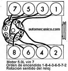 Pin En Mecanica De Automovil