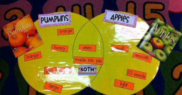 ... & Graphs & Boards & Posters | Pinterest | Pumpkins, Apples an