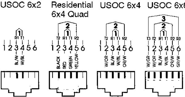 Rj31x Wiring Color Code