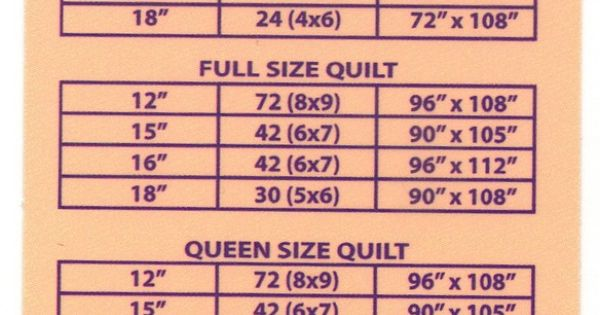 What Size Sheets Are Needed For All Standard Bed Sizes