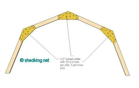 Shed Roof Gambrel How To Build A Shed Shed Roof Shed Roof Roof Trusses Shed Plans