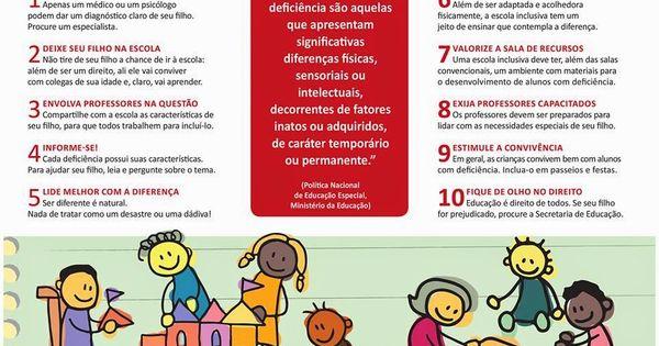 Objetos De Casa Em Libras Em 2020 Escola Inclusiva Lingua De Sinais