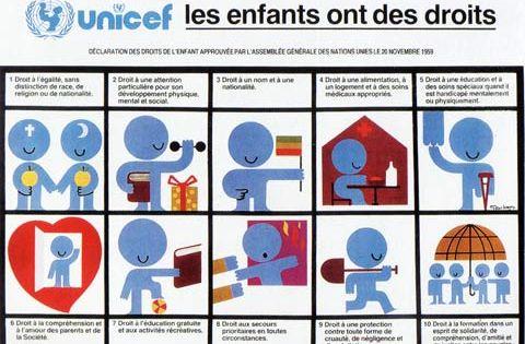 Unicef Affiche Les Enfants Ont Des Droits Reprenant Les Dix Principes Fondamentaux De La Declaration Des Droits Droits De L Enfant Emc Ce2 Education Civique