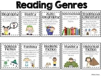 Reading Genre Poster By Stickers And Staples Teachers Pay Teachers In 2020 Reading Genre Posters Genre Posters Reading Genres