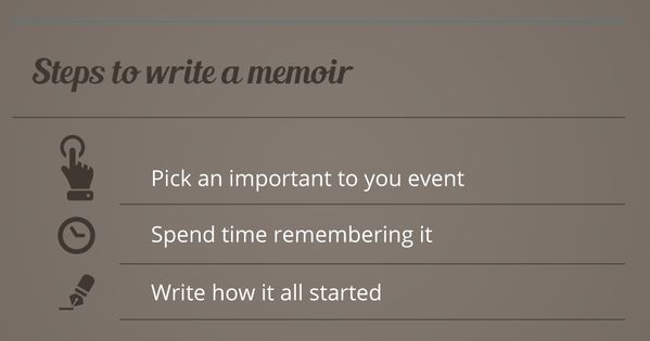 writing tips memoirs How to tell the truth when writing memoir 12 more on telling the truth when writing memoir 13 how to quiet the voices in your head and write a memoir you'd like to read 14 the truth and consequence of writing memoir 15 how to take a personal topic and make it public 16 what to leave in your memoir 17 writing from a question you want.