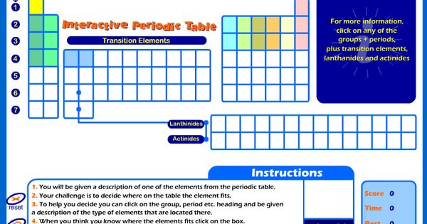 Free technology for teachers science games and an - Interactive periodic table game ...