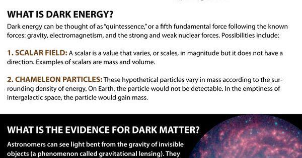 Dark Matter and Dark Energy: The Mystery Explained ...