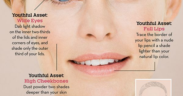 how to pencil eyebrows to make you look younger