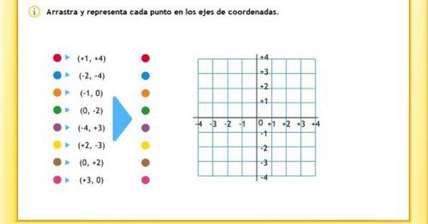 Tema 3 Números Enteros Problemas Matematicos De Multiplicacion El Plano Cartesiano Numeros Enteros