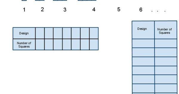 38 Grade 5 Math Worksheets Input Output Mathematische Muster 5 Klasse Mathematik Arbeitsblatter
