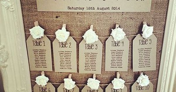 Rustic Wedding Seating Chart Ideas: Rustic/Antique Framed Vintage/Shabby Chic Wedding Table
