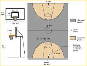 Medidas Cancha De Basquetbol Recreasport Canchas Cancha De Baloncesto En Casa Cancha De Baloncesto