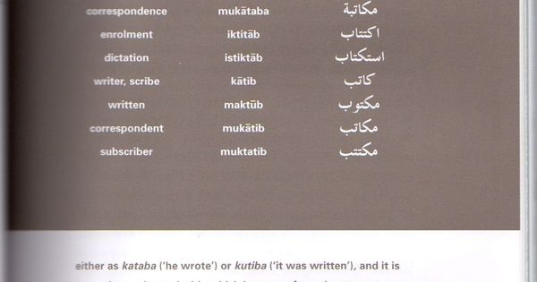 Arabic language, Form of and Figs on Pinterest