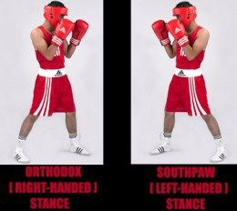 Boxing Stance Boxing Stance Stance Southpaw