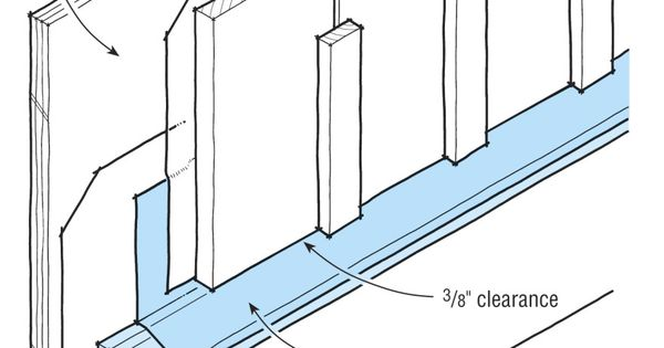 To Divert Water Away From Horizontal Siding When Vertical