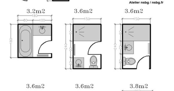 Salle de bain 3m2 am nagement petits espaces pinterest for Agencement salle de bain 3m2