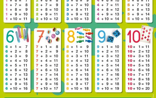 Poster ardoise les tables d 39 addition editions bordas - Apprendre les tables d addition en s amusant ...