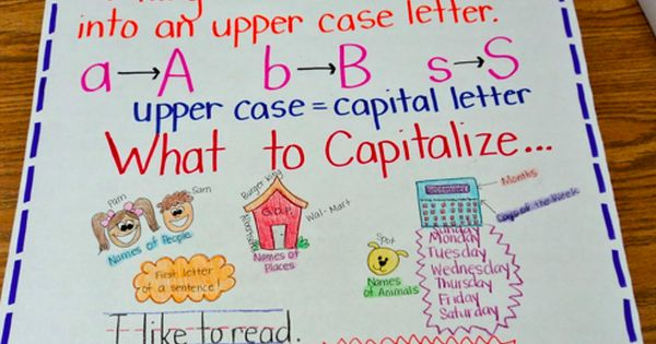 Anchor charts, Charts and Anchors on Pinterest